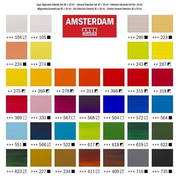 Set de Acrílicos Amsterdam 36 x 20 ml.